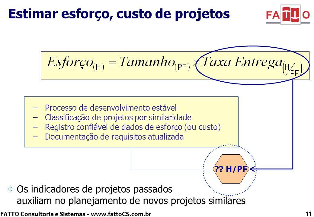 FATTO Consultoria e Sistemas - www.fattoCS.com.br Estimar esforço, custo de projetos ?? H/PF –Processo de desenvolvimento estável –Classificação de pr