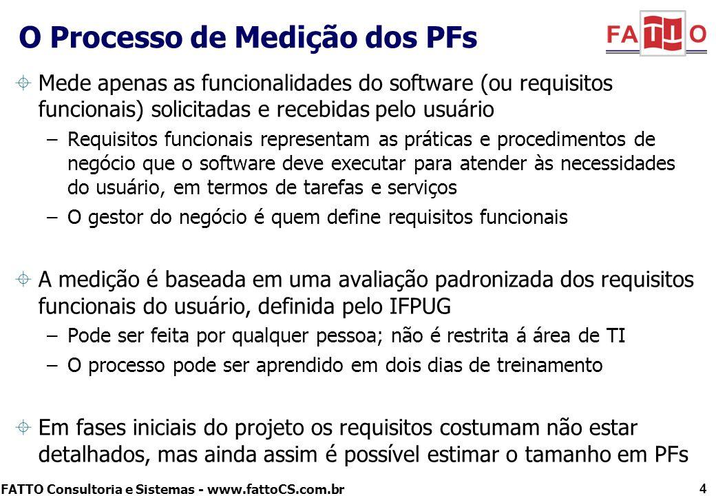 FATTO Consultoria e Sistemas - www.fattoCS.com.br 4 O Processo de Medição dos PFs Mede apenas as funcionalidades do software (ou requisitos funcionais