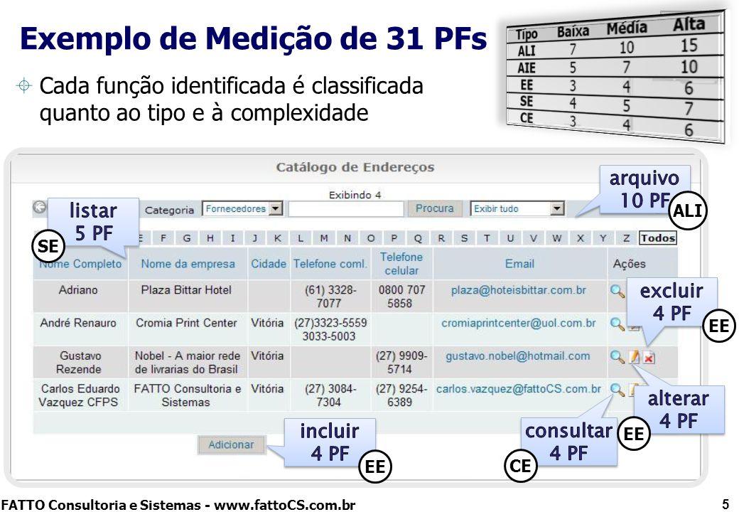 FATTO Consultoria e Sistemas - www.fattoCS.com.br Exemplo de Medição de 31 PFs 5 CEEE ALI EESE Cada função identificada é classificada quanto ao tipo