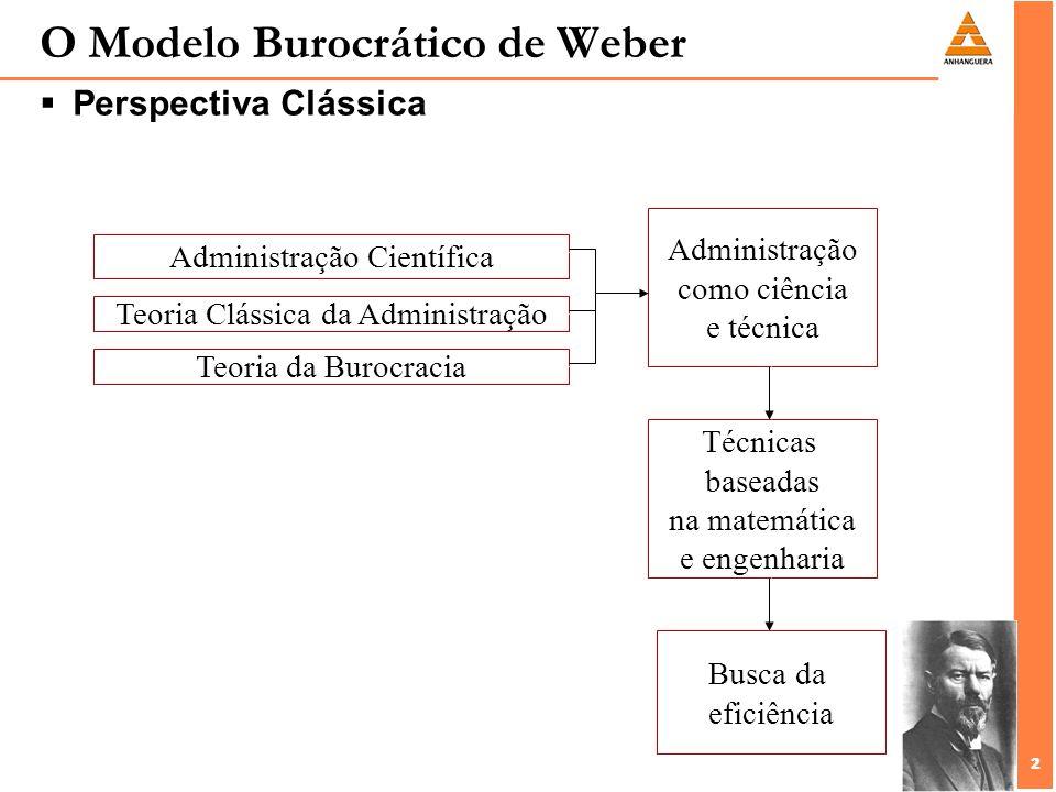 2 2 O Modelo Burocrático de Weber Perspectiva Clássica 2 Administração Científica Teoria Clássica da Administração Teoria da Burocracia Administração