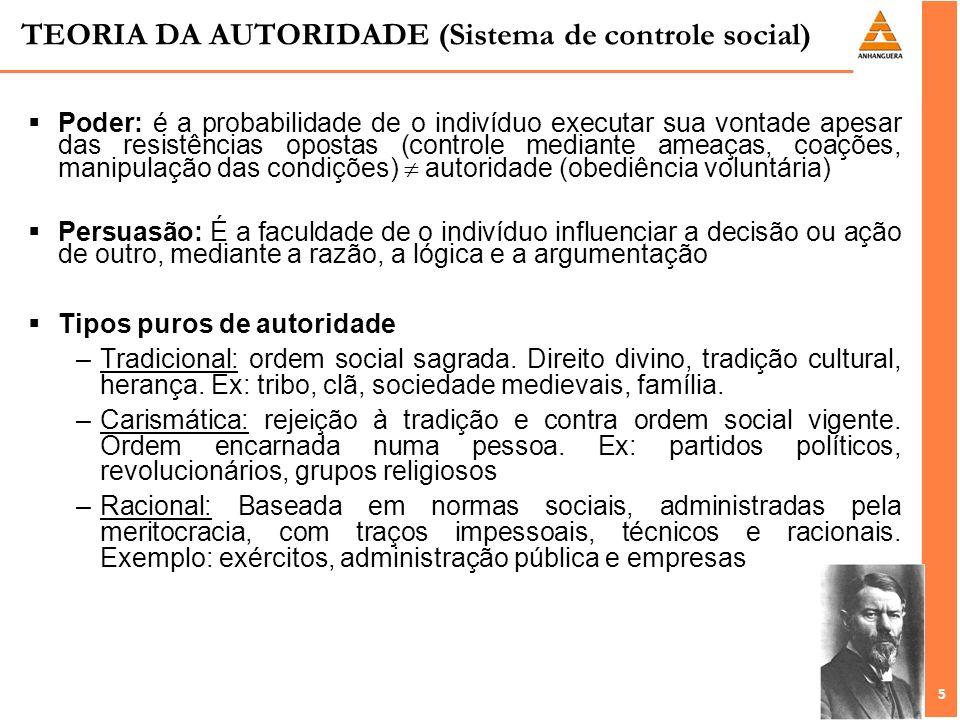 5 5 TEORIA DA AUTORIDADE (Sistema de controle social) Poder: é a probabilidade de o indivíduo executar sua vontade apesar das resistências opostas (co
