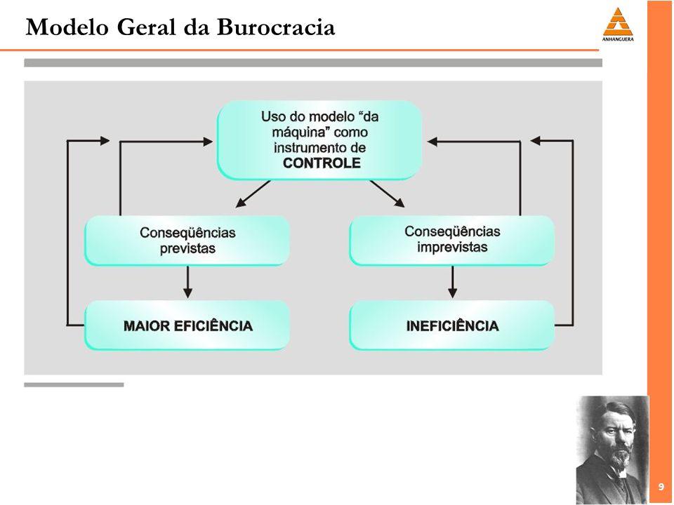 9 9 Modelo Geral da Burocracia