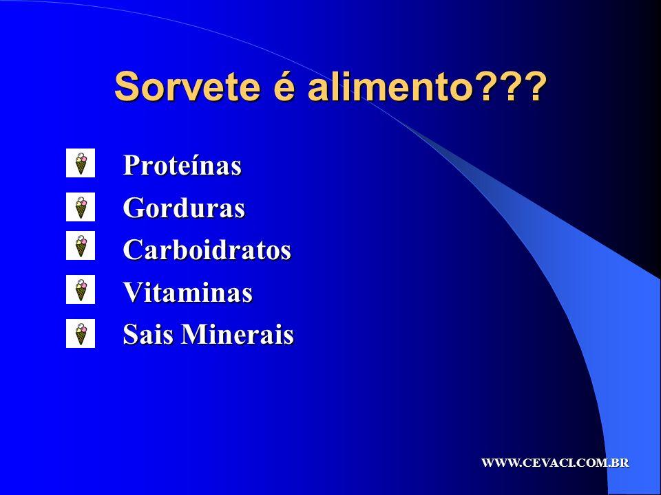Sorvete é alimento??? ProteínasGordurasCarboidratosVitaminas Sais Minerais WWW.CEVACI.COM.BR