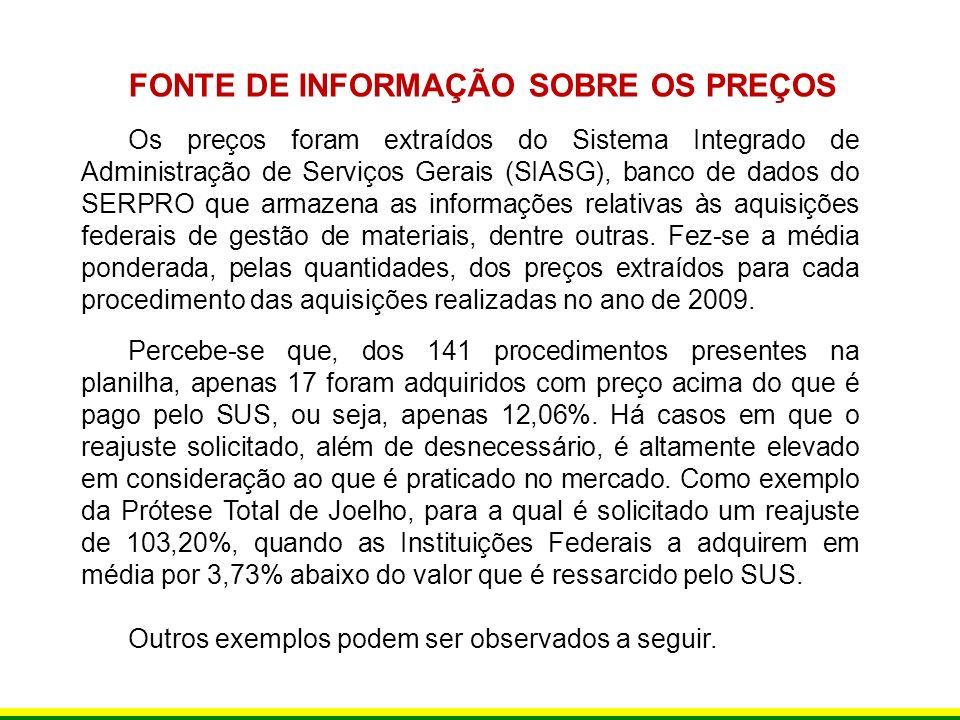 FONTE DE INFORMAÇÃO SOBRE OS PREÇOS Os preços foram extraídos do Sistema Integrado de Administração de Serviços Gerais (SIASG), banco de dados do SERP