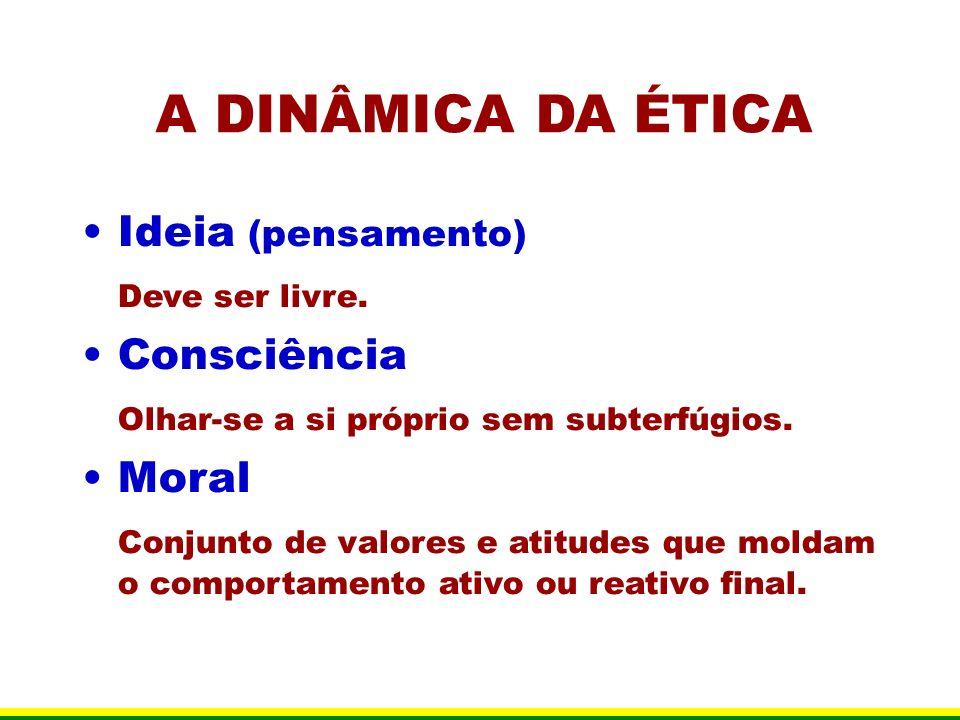 A DINÂMICA DA ÉTICA Ideia (pensamento) Deve ser livre. Consciência Olhar-se a si próprio sem subterfúgios. Moral Conjunto de valores e atitudes que mo