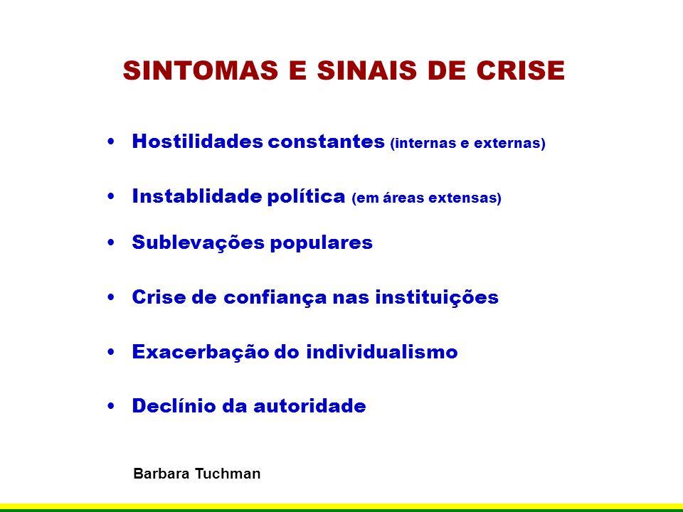 SINTOMAS E SINAIS DE CRISE Hostilidades constantes (internas e externas) Instablidade política (em áreas extensas) Sublevações populares Crise de conf