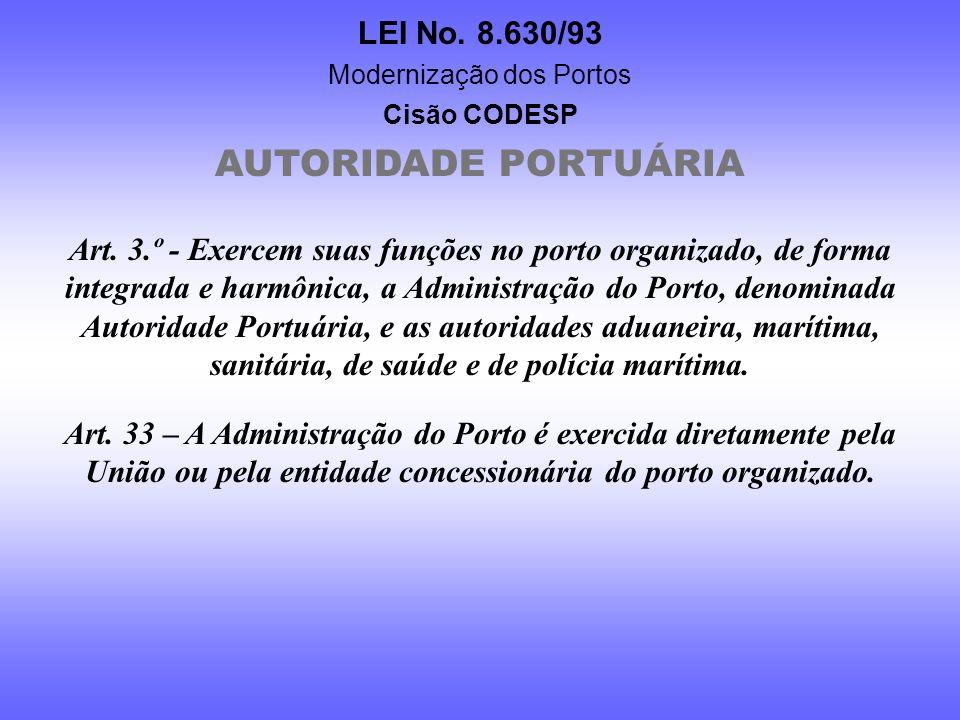 LEI No. 8.630/93 Modernização dos Portos Cisão CODESP CAP O Estado de São Paulo e os municípios de Santos, Guarujá e Cubatão podem dar uma grande cont