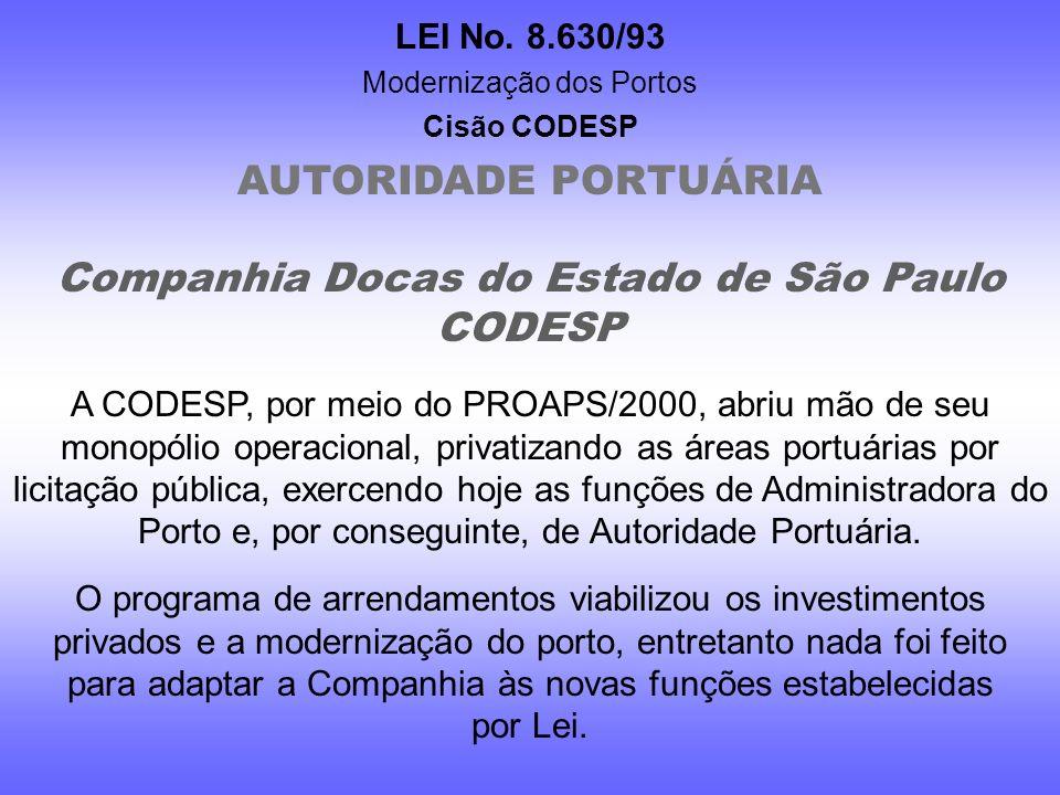 LEI No. 8.630/93 Modernização dos Portos Cisão CODESP AUTORIDADE PORTUÁRIA Art. 33 – A Administração do Porto é exercida diretamente pela União ou pel