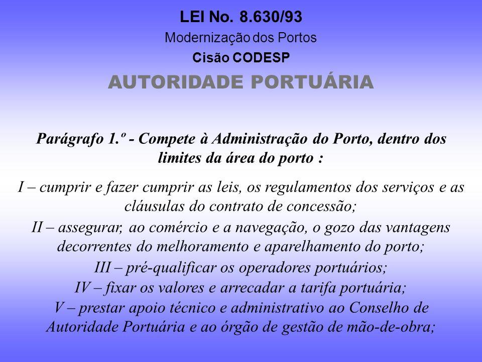 LEI No. 8.630/93 Modernização dos Portos Cisão CODESP AUTORIDADE PORTUÁRIA A CODESP, por meio do PROAPS/2000, abriu mão de seu monopólio operacional,