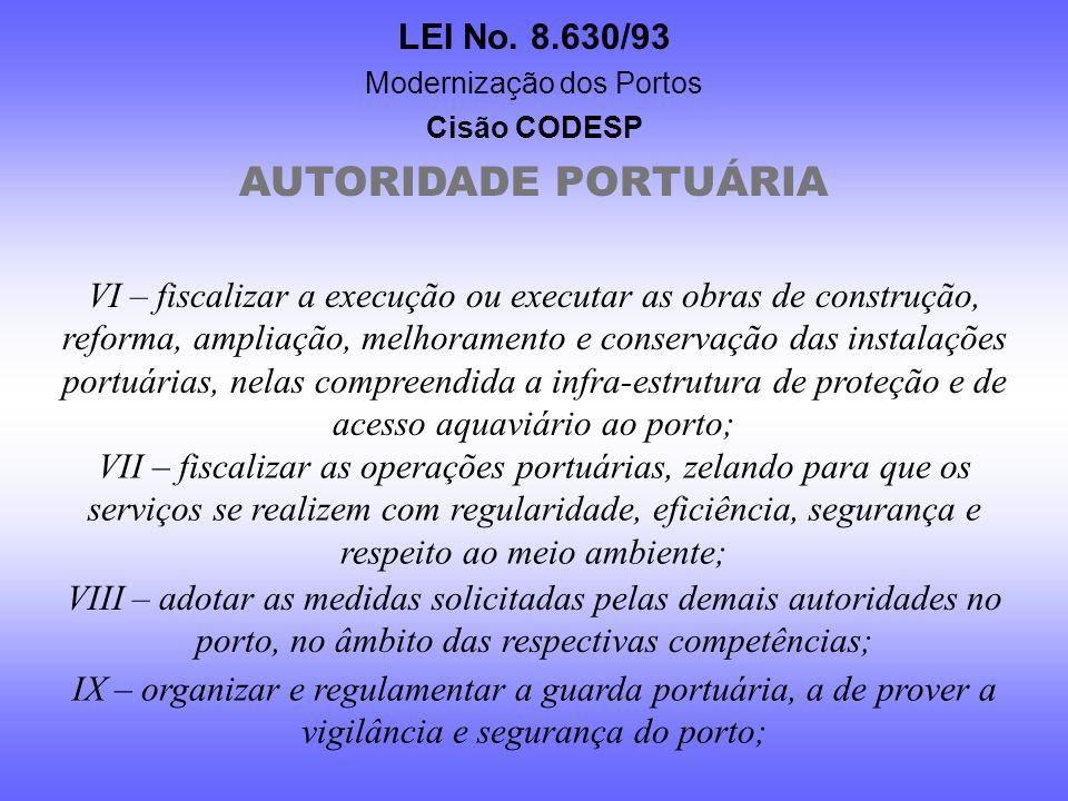 LEI No. 8.630/93 Modernização dos Portos Cisão CODESP AUTORIDADE PORTUÁRIA I – cumprir e fazer cumprir as leis, os regulamentos dos serviços e as cláu