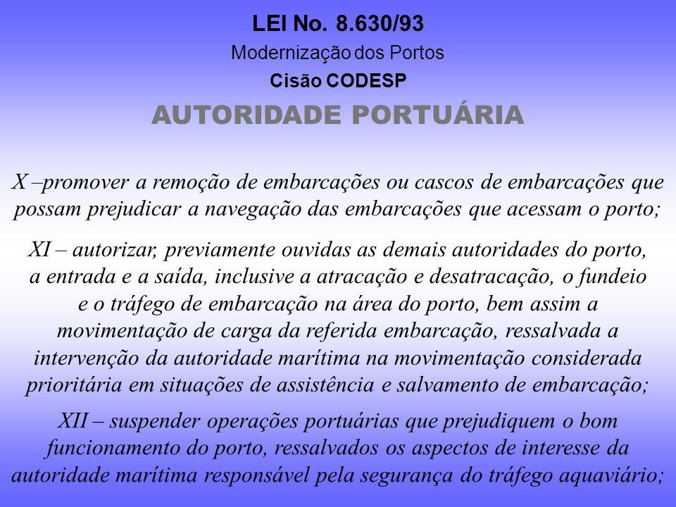 LEI No. 8.630/93 Modernização dos Portos Cisão CODESP AUTORIDADE PORTUÁRIA VII – fiscalizar as operações portuárias, zelando para que os serviços se r