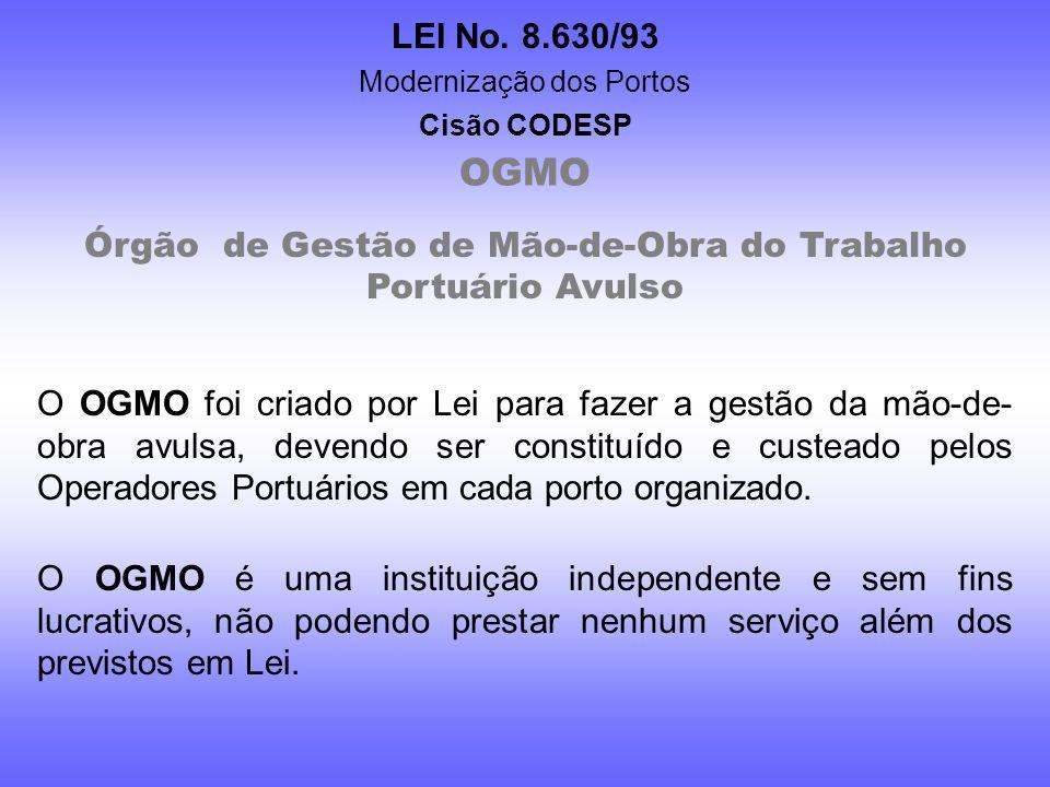 LEI No. 8.630/93 Modernização dos Portos Cisão CODESP AUTORIDADE PORTUÁRIA Existe uma dificuldade imensa e quase insuperável na administração da Compa