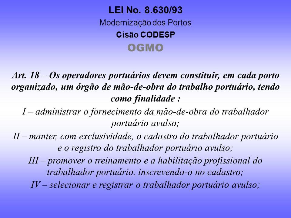 LEI No. 8.630/93 Modernização dos Portos Cisão CODESP O OGMO foi criado por Lei para fazer a gestão da mão-de- obra avulsa, devendo ser constituído e