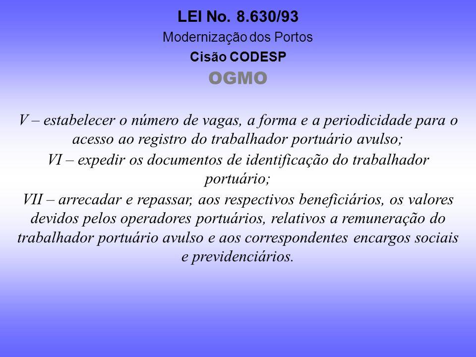 LEI No. 8.630/93 Modernização dos Portos Cisão CODESP Art. 18 – Os operadores portuários devem constituir, em cada porto organizado, um órgão de mão-d