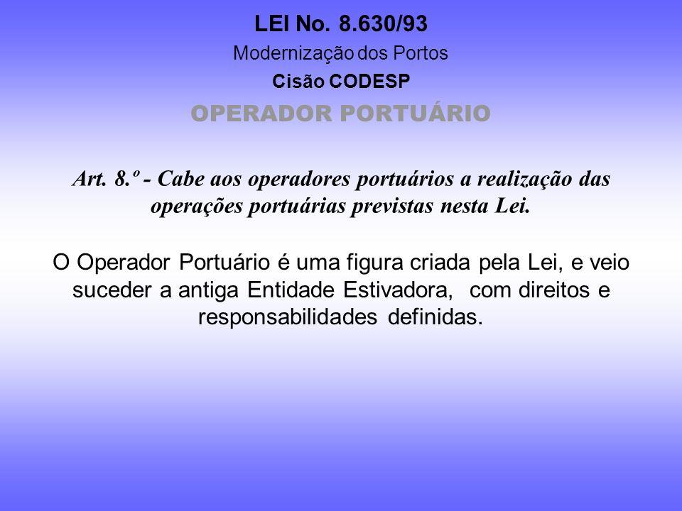 LEI No. 8.630/93 Modernização dos Portos Cisão CODESP OGMO V – estabelecer o número de vagas, a forma e a periodicidade para o acesso ao registro do t