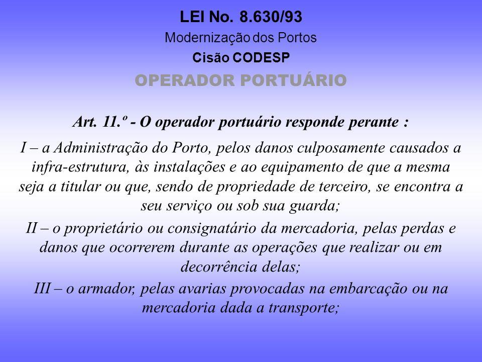 LEI No. 8.630/93 Modernização dos Portos Cisão CODESP Art. 8.º - Cabe aos operadores portuários a realização das operações portuárias previstas nesta