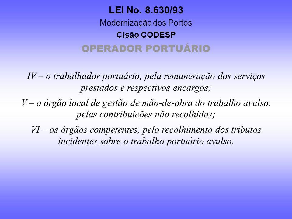 LEI No. 8.630/93 Modernização dos Portos Cisão CODESP Art. 11.º - O operador portuário responde perante : I – a Administração do Porto, pelos danos cu