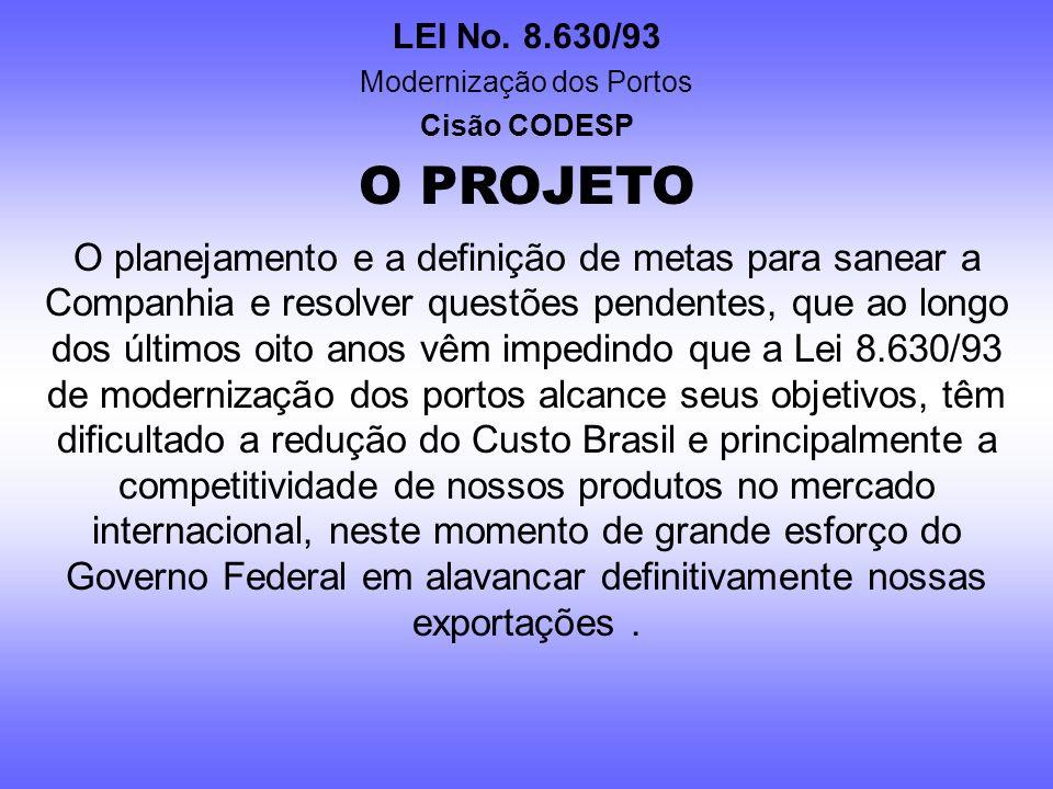 LEI No. 8.630/93 Modernização dos Portos Cisão CODESP PROJETO DE CISÃO DA CODESP