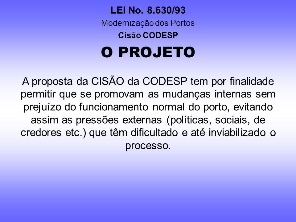 LEI No. 8.630/93 Modernização dos Portos Cisão CODESP O PROJETO A administração do porto deve ser moderna, atual, comprometida com o desenvolvimento,