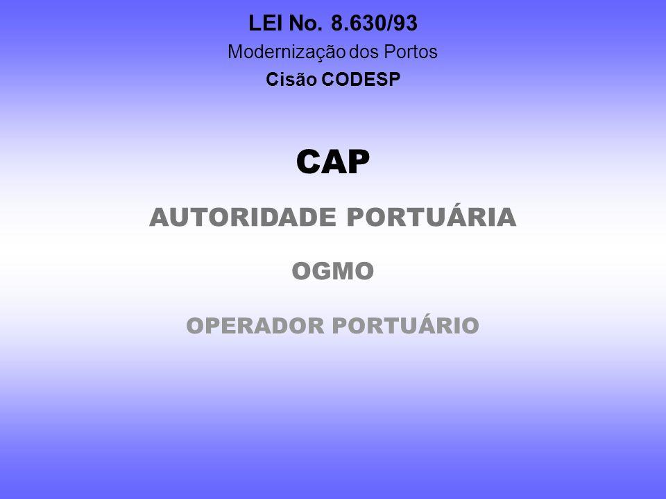 LEI No. 8.630/93 Modernização dos Portos Cisão CODESP Nova ordem operacional nos portos