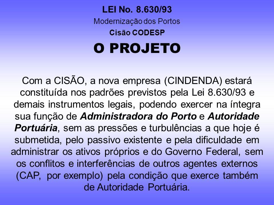 LEI No. 8.630/93 Modernização dos Portos Cisão CODESP O PROJETO A proposta da CISÃO da CODESP tem por finalidade permitir que se promovam as mudanças