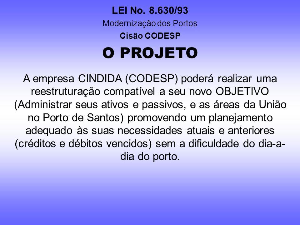 LEI No. 8.630/93 Modernização dos Portos Cisão CODESP O PROJETO Com a CISÃO, a nova empresa (CINDENDA) estará constituída nos padrões previstos pela L