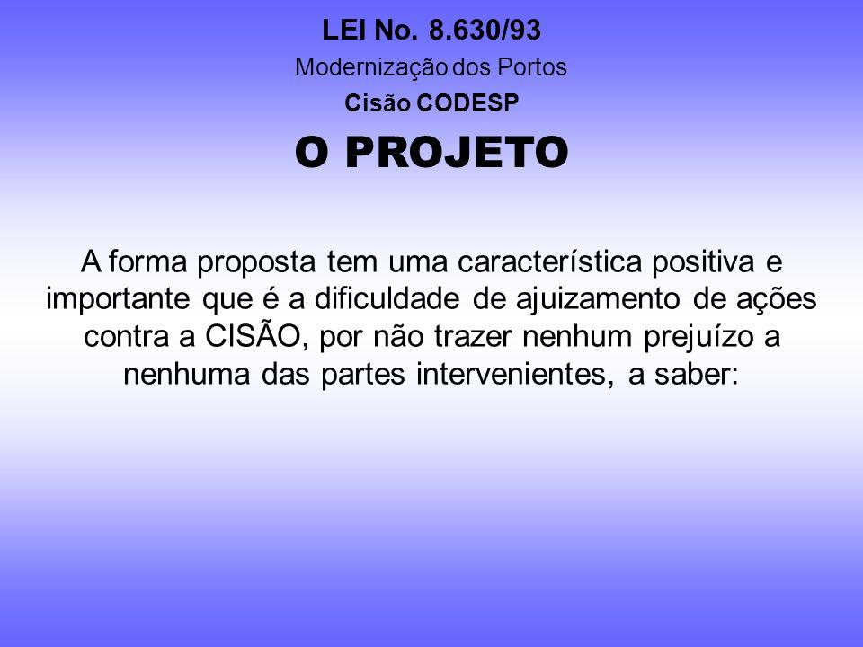 LEI No. 8.630/93 Modernização dos Portos Cisão CODESP O PROJETO A empresa CINDIDA (CODESP) poderá realizar uma reestruturação compatível a seu novo OB