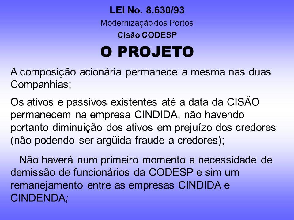 LEI No. 8.630/93 Modernização dos Portos Cisão CODESP O PROJETO A forma proposta tem uma característica positiva e importante que é a dificuldade de a