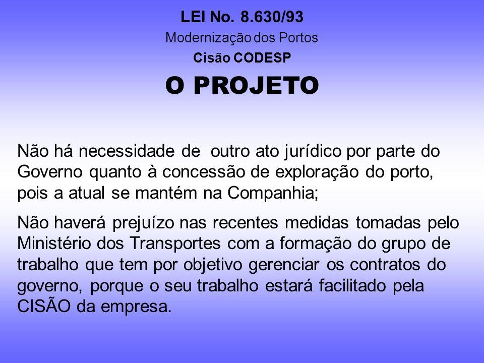 LEI No. 8.630/93 Modernização dos Portos Cisão CODESP O PROJETO A composição acionária permanece a mesma nas duas Companhias; Os ativos e passivos exi