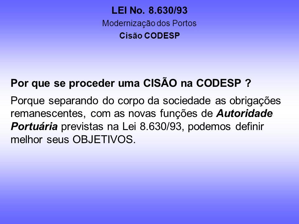LEI No. 8.630/93 Modernização dos Portos Cisão CODESP O que é CISÃO ? Cisão – Separação do corpo dum partido, sociedade, doutrina (cindir – separar, d