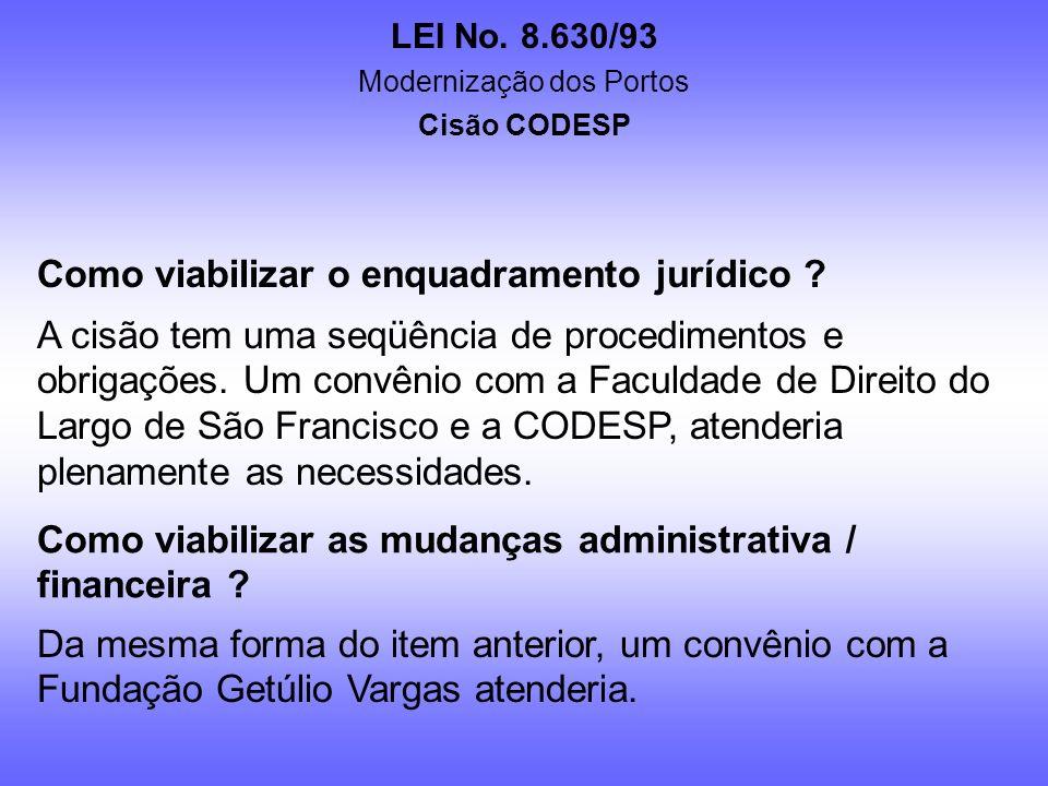 LEI No. 8.630/93 Modernização dos Portos Cisão CODESP Quais as vantagens ? Resumidamente o atual CNPJ (CINDIDA) continua administrando seus ativos e p