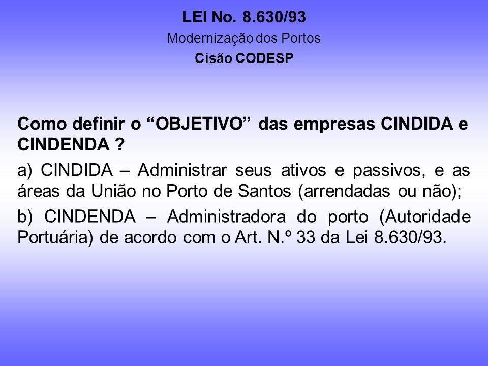 LEI No. 8.630/93 Modernização dos Portos Cisão CODESP Como viabilizar o enquadramento jurídico ? A cisão tem uma seqüência de procedimentos e obrigaçõ