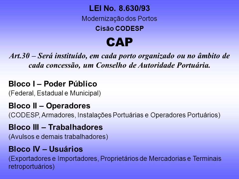 LEI No. 8.630/93 Modernização dos Portos Cisão CODESP CAP AUTORIDADE PORTUÁRIA OGMO OPERADOR PORTUÁRIO