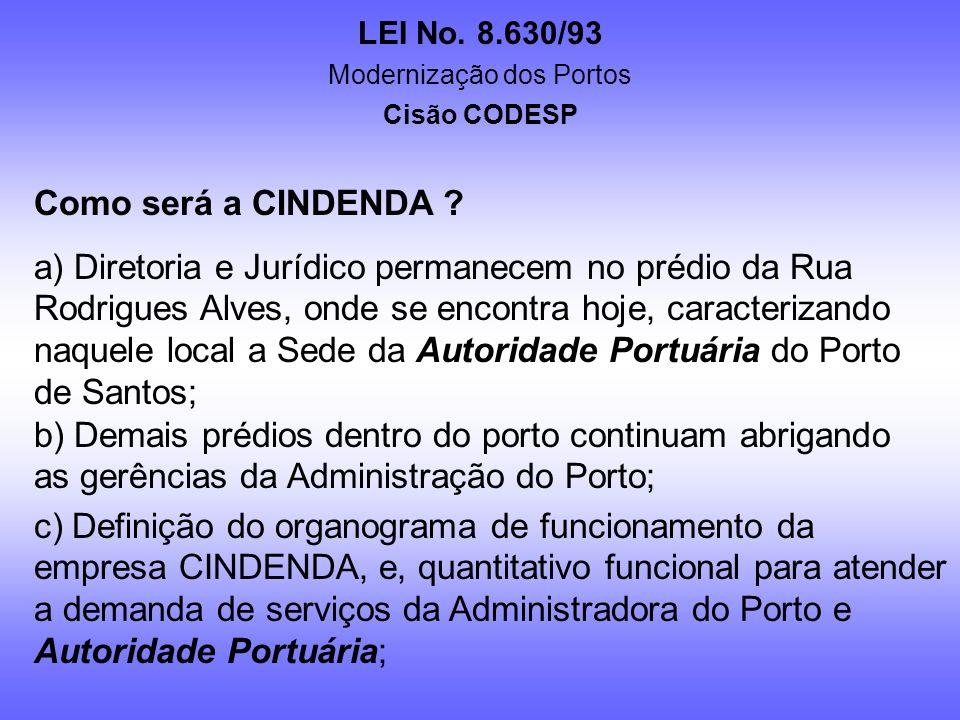 LEI No. 8.630/93 Modernização dos Portos Cisão CODESP e) O gerenciamento dos contratos de arrendamento, permanecem na CINDIDA; f) Os novos processos d