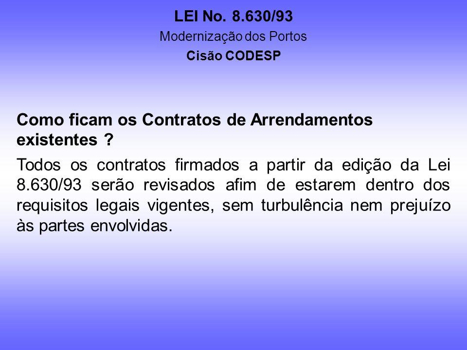LEI No. 8.630/93 Modernização dos Portos Cisão CODESP Como administrar o passivo (conhecido e desconhecido) existente ? O passivo conhecido e desconhe