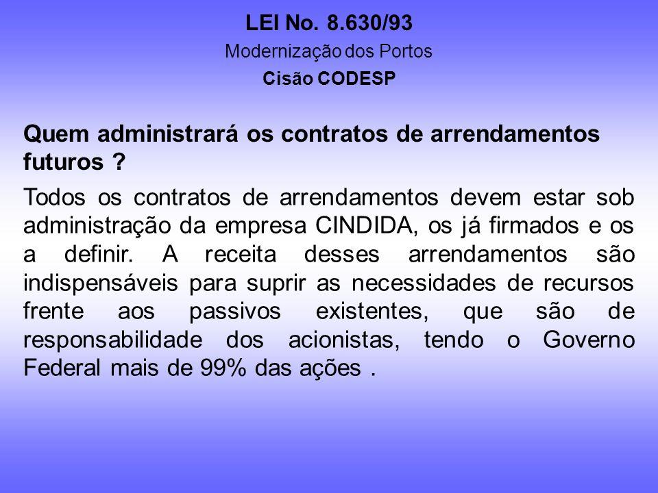 LEI No. 8.630/93 Modernização dos Portos Cisão CODESP Como ficam os Contratos de Arrendamentos existentes ? Todos os contratos firmados a partir da ed