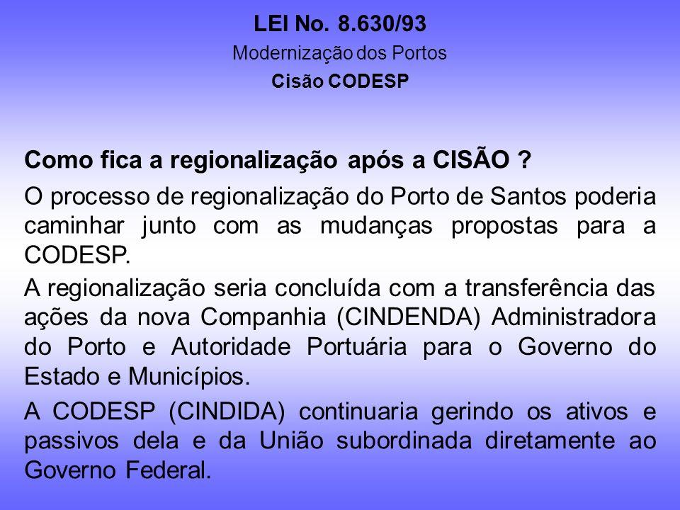 LEI No. 8.630/93 Modernização dos Portos Cisão CODESP Quem administrará os contratos de arrendamentos futuros ? Todos os contratos de arrendamentos de