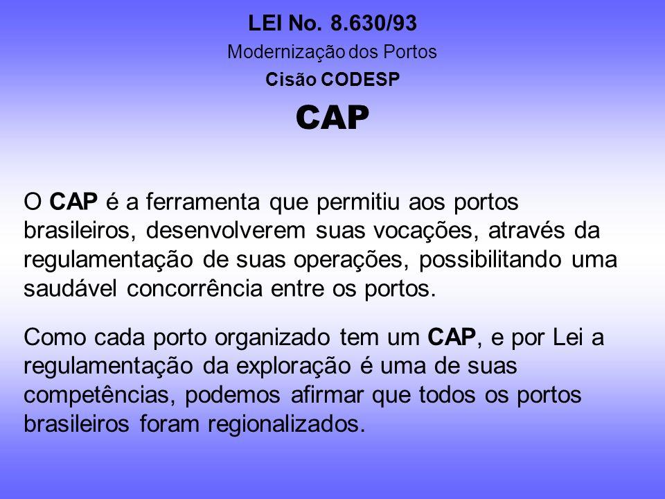 LEI No. 8.630/93 Modernização dos Portos Cisão CODESP CAP Art.30 – Será instituído, em cada porto organizado ou no âmbito de cada concessão, um Consel