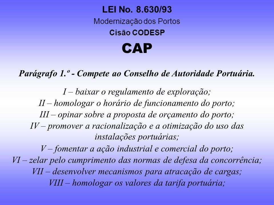 LEI No. 8.630/93 Modernização dos Portos Cisão CODESP CAP O CAP é a ferramenta que permitiu aos portos brasileiros, desenvolverem suas vocações, atrav