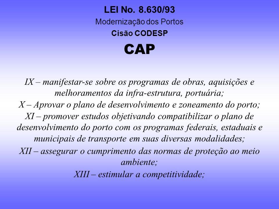 LEI No. 8.630/93 Modernização dos Portos Cisão CODESP CAP Parágrafo 1.º - Compete ao Conselho de Autoridade Portuária. I – baixar o regulamento de exp