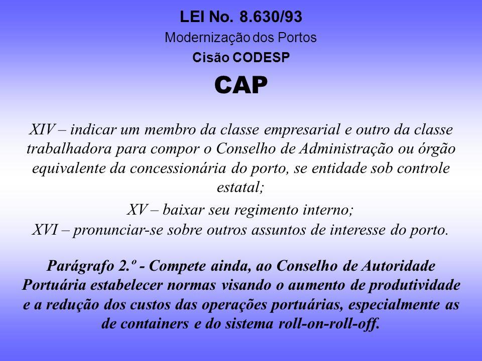 LEI No. 8.630/93 Modernização dos Portos Cisão CODESP CAP X – Aprovar o plano de desenvolvimento e zoneamento do porto; XI – promover estudos objetiva