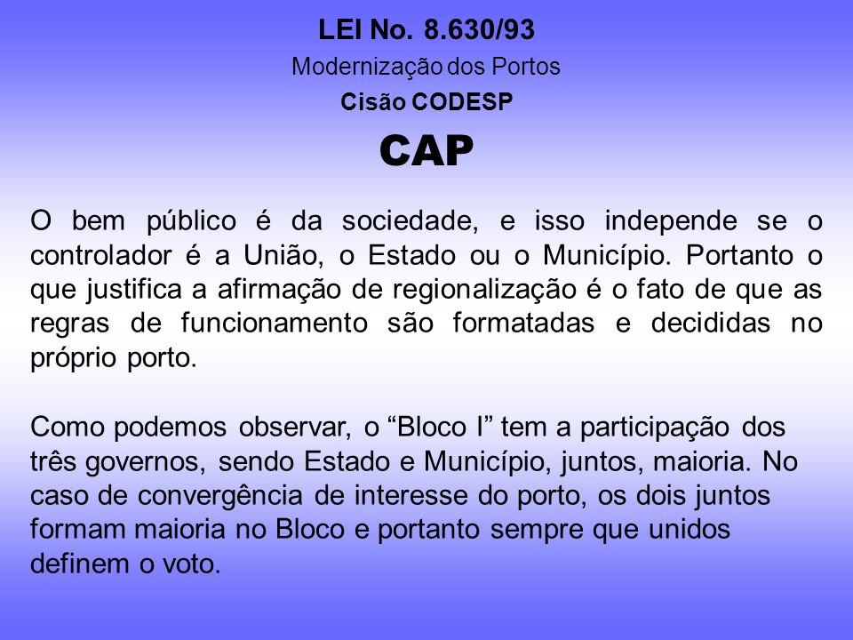 LEI No. 8.630/93 Modernização dos Portos Cisão CODESP CAP XV – baixar seu regimento interno; XVI – pronunciar-se sobre outros assuntos de interesse do