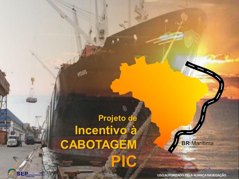 Sumário Logística – Contexto Dados do Setor Projeto de Incentivo à Cabotagem – PIC (Proposta) Benefícios do PIC Agenda do PIC