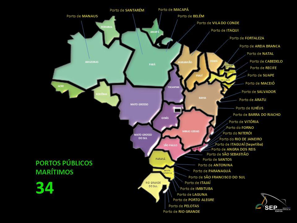 AMAZONAS PARÁ AMAPÁ RORAIMA RODÔNIA MATO GROSSO TOCANTINS GOIÁS MATO GROSSO DO SUL MARANHÃO PIAUÍ CEARÁ RIO GRANDE DO NORTE PARAÍBA PERNAMBUCO ALAGOAS