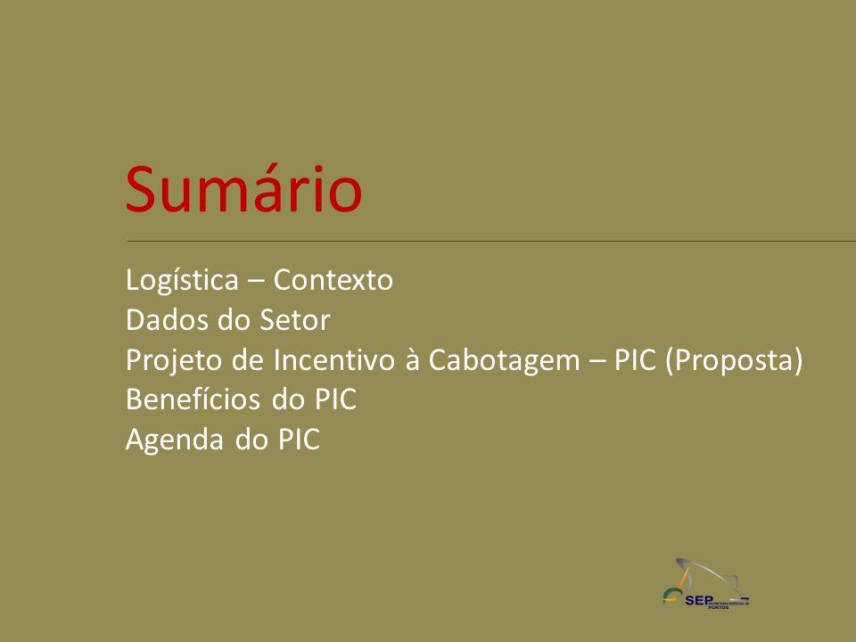 AMAZONAS PARÁ AMAPÁ RORAIMA RODÔNIA MATO GROSSO TOCANTINS GOIÁS MATO GROSSO DO SUL MARANHÃO PIAUÍ CEARÁ RIO GRANDE DO NORTE PARAÍBA PERNAMBUCO ALAGOAS BAHIA MINAS GERAIS SÃO PAULO ESPÍRITO SANTO PARANÁ SANTA CATARINA RIO GRANDE DO SUL SERGIPE RIO DE JANEIRO ACRE Porto de MANAUS Porto de SANTARÉM Porto de BELÉM Porto de VILA DO CONDE Porto de ITAQUI Porto de FORTALEZA Porto de AREIA BRANCA Porto de NATAL Porto de CABEDELO Porto de SUAPE Porto de MACEIÓ Porto de SALVADOR Porto de ARATU Porto de ILHÉUS Porto de BARRA DO RIACHO Porto de VITÓRIA Porto do RIO DE JANEIRO Porto de ITAGUAÍ (Sepetiba) Porto de SÃO SEBASTIÃO Porto de SANTOS Porto de PARANAGUÁ Porto de SÃO FRANCISCO DO SUL Porto de ITAJAÍ Porto de IMBITUBA Porto de PELOTAS Porto de RIO GRANDE Porto de MACAPÁ Porto de RECIFE Porto do NITERÓI Porto do FORNO Porto de ANTONINA Porto de ANGRA DOS REIS Porto de PORTO ALEGRE Porto de LAGUNA PORTOS PÚBLICOS MARÍTIMOS 34