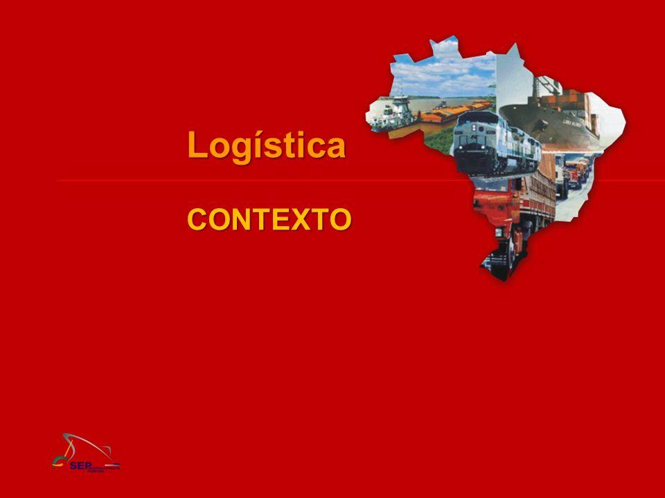 CONTEXTO Logística