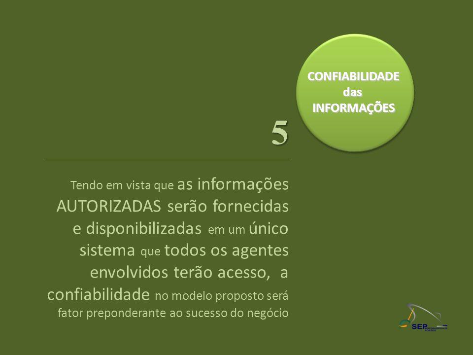 CONFIABILIDADEdasINFORMAÇÕES 5 Tendo em vista que as informações AUTORIZADAS serão fornecidas e disponibilizadas em um único sistema que todos os agen