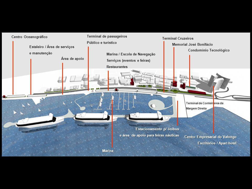 Centro Oceanográfico Área de apoio Condomínio Tecnológico Terminal de Conteineres da Margem Direita Marina Estacionamento p/ ônibus e área de apoio pa