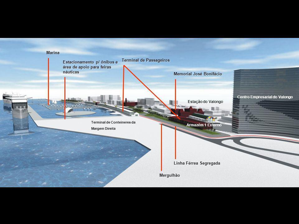 Marina Estacionamento p/ ônibus e área de apoio para feiras náuticas Terminal de Passageiros Terminal de Conteineres da Margem Direita Mergulhão Linha