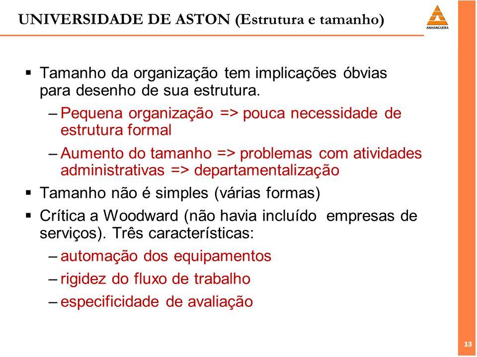 13 UNIVERSIDADE DE ASTON (Estrutura e tamanho) Tamanho da organização tem implicações óbvias para desenho de sua estrutura. –Pequena organização => po